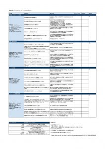 機械学習システムチェックシート